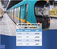 مترو الأنفاق: نقلنا مليون و47 ألف راكب خلال 1445 رحلة أمس