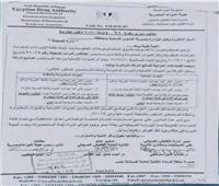 هيئة الدواء المصرية تحذر المواطنين من علاج مغشوش لضعف الذاكرة