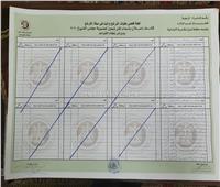 استبعاد قائمتين و6 مرشحين.. ننشر أسماء مرشحي مجلس الشيوخ بالإسكندرية