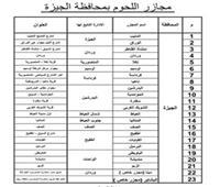 محافظ الجيزة: تجهيز ٢٣ مجزرا لذبح الأضاحي بالمجان