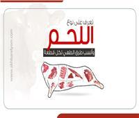 إنفوجراف| 8 أجزاء.. تعرف على نوع اللحم وأنسب طرق الطهي لكل قطعة