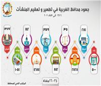 بالانفوجراف.. جهود محافظة الغربية في تطهير وتعقيم 26034 منشأة