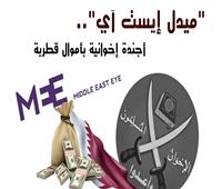 فيديو  راغب: قطر تستخدم 11 منصة إعلامية لا تحمل اسمها لترويج الأكاذيب ضد مصر