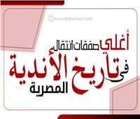 إنفوجراف| أغلى صفقات انتقال في تاريخ الأندية المصرية