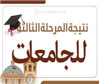 إنفوجراف| ننشر نتيجة المرحلة الثالثة لتنسيق الجامعات