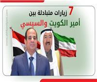 إنفوجراف| 7 زيارات متبادلة بين أمير الكويت الراحل والسيسي