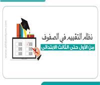 إنفوجراف| نظام تقييم التعليم من «أولى ابتدائي» لـ«ثالثة»