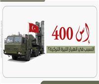 إنفوجراف| «إس 400» سبب انهيار الليرة التركية