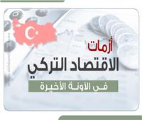إنفوجراف| أزمات الاقتصاد التركي في الآونة الأخيرة