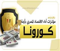 إنفوجراف| بالأرقام مؤشرات أداء الاقتصاد المصري بأزمة «كورونا»