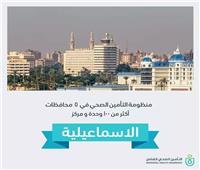 صور | الإسماعيلية تستعد لانطلاق منظومة التأمين الصحي الشامل