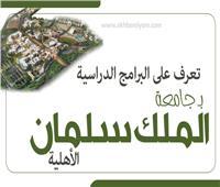 إنفوجراف  قبل افتتاحها.. البرامج الدراسية في «جامعة الملك سلمان»