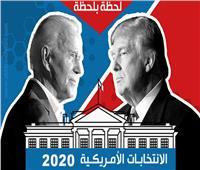 مُحدث| الانتخابات الأمريكية 2020 لحظة بلحظة