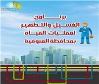 غسيل شبكات المياه بالمنوفية خلال نوفمبر الجاري