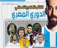 إنفوجراف  القائمة الذهبية لهدافي الدوري المصري
