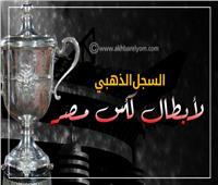 إنفوجراف| السجل الذهبي لأبطال كأس مصر