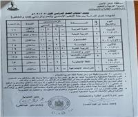 اعتماد جدول امتحانات الفصل الدراسي الأول في البحر الأحمر