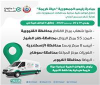 «الصحة» تطلق قوافل علاجية مجانية في 5 محافظات