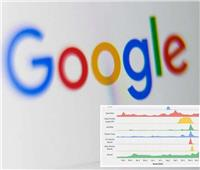 جوجل تكشف عن أكثر مصطلحات البحث في عام 2020