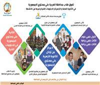 إنفوجراف| إنجازات محافظة الغربية في تنمية وتطوير قطاع التعليم خلال عام