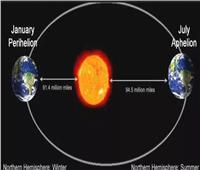 نقطه الحضيض.. الكرة الأرضية تصل لأقرب مسافة من الشمس