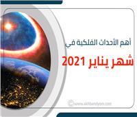 إنفوجراف| أهم الأحداث الفلكية في شهر يناير 2021