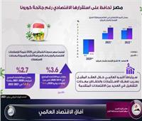 انفوجراف  مصر تحافظ على استقرارها الاقتصادي رغم جائحة كورونا