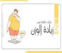 5 عادات خاطئة تسبب زيادة الوزن خلال فصل الشتاء