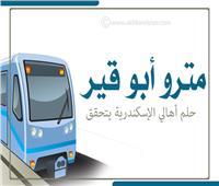 «مترو أبو قير».. حلم أهالي الإسكندرية يتحقق| «إنفوجراف»
