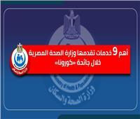 أهم 9 خدمات تقدمها وزارة الصحة المصرية خلال جائحة «كورونا»
