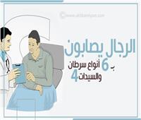 إنفوجراف| الرجال يصابون بـ6 أنواع سرطان و4 للسيدات