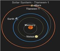بث مباشر| وصول المسبار «تيانوين -1» الصيني إلى مدار المريخ