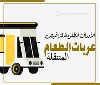 إنفوجراف | الأوراق المطلوبة لتراخيص عربات الطعام المتنقلة