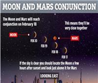 شاهد اقتران القمر والمريخ والمشتري بالعين المجردة