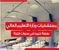 إنفوجراف| مستشفيات «التعليم العالي».. نهضة كبيرة في سنوات قليلة
