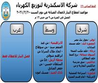 غدًا.. انقطاع الكهرباء عن ٩ مناطق في الإسكندرية