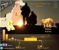 انخفاض العمليات الإرهابية في باكستان خلال عام 2020