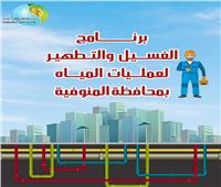 مياه المنوفية: خطة لغسيل شبكات المياه بالمنوفية خلال شهر مارس