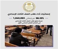 التعليم: لم نرصد أي شكاوي بامتحان الإعدادية.. والطلاب يشيدون بالامتحان