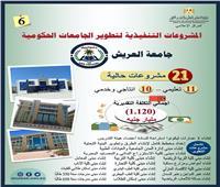 1.120 مليار جنيه استثمارات مشروعات جامعة العريش