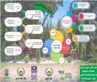 «الزراعة» تصدر انفوجراف بأبرز المعلومات حول حديقة الأورمان النباتية