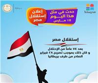 قناة مدرستنا: في مثل هذا اليوم انتهاء الحماية البريطانية عن مصر