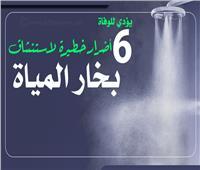 إنفوجراف | يؤدي للوفاة..7 أضرار خطيرة لاستنشاق بخار المياه