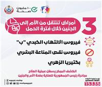 الصحة: 3 أمراض تنتقل من الأم إلى الجنين خلال فترة الحمل