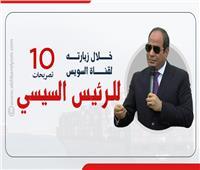 مياه النيل خط أحمر.. أبرز 10 تصريحات للرئيس السيسي خلال زيارته لقناة السويس