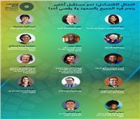 مدير عام صندوق النقد الدولي: مخاطر المناخ تشكل تهديدًا للتنمية