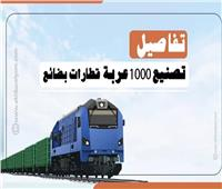 لإنعاش قطارات البضائع| تفاصيل تصنيع وتوريد ١٠٠٠ عربة.. انفوجراف