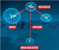 أنظمة ليزر للاتصال بالإنترنت على الخطوط الجوية بحلول 2022