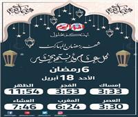 إمساكية شهر رمضان ٢٠٢١| موعد الإفطار سادس أيام رمضان