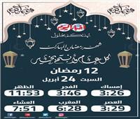إمساكية شهر رمضان ٢٠٢١  مواعيد الإفطار والسحور في اليوم الثاني عشر من رمضان